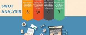 Menggunakan Analisis SWOT Untuk Meningkatkan Bisnis Anda